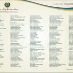 Placa - Lista de Doadores do Projeto Gesto Concreto